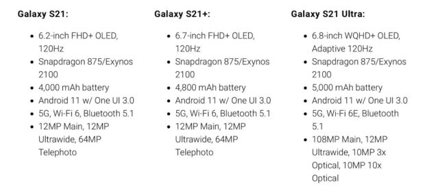 specifications samsung galaxy s21