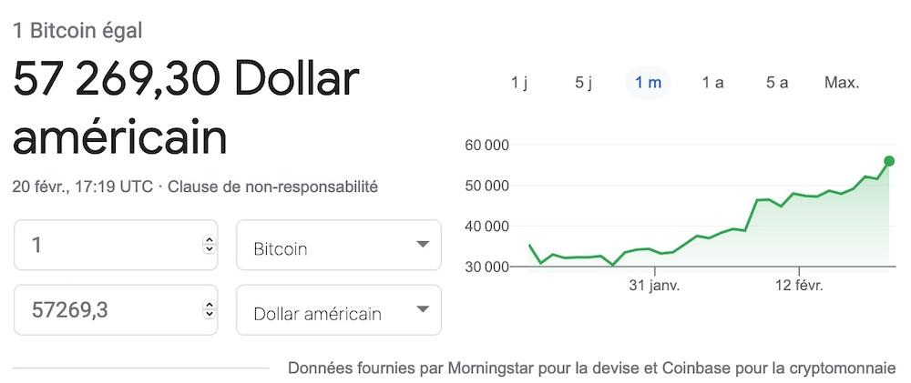 Bitcoin in dollars on February 20, 2021